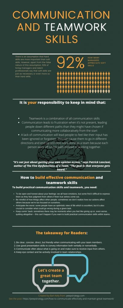 Communicarion and teamwork skills infographic